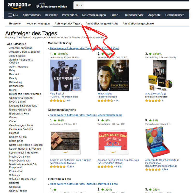Amazon Partnerprogramm - Trends Aufsteiger des Tages