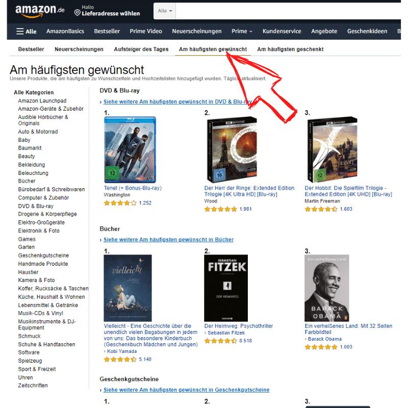Amazon Partnerprogramm - Trends Gewuenscht