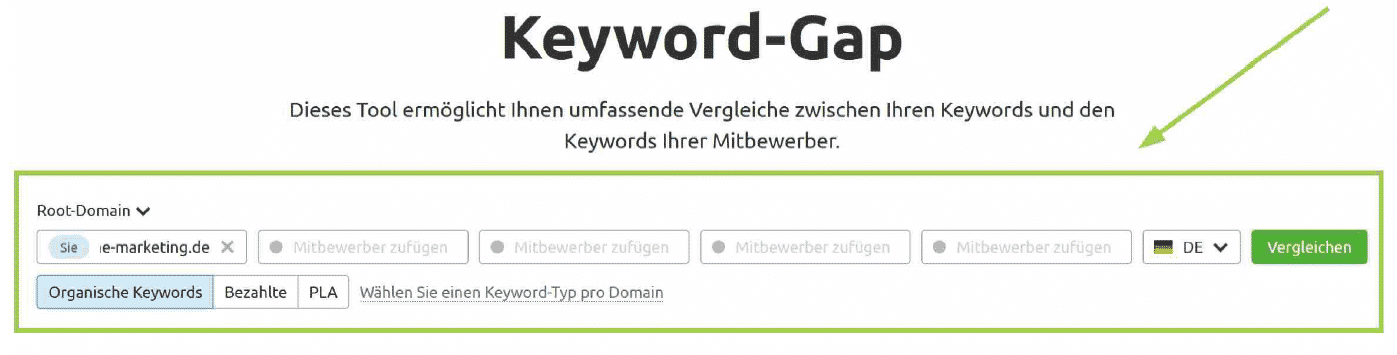 SEMrush - Keyword Gap