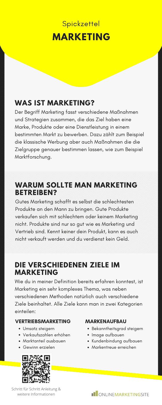 Spickzettel Marketing