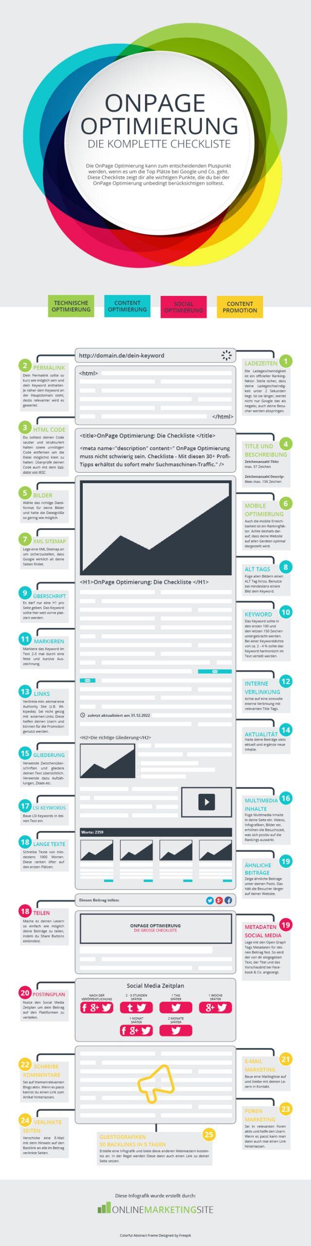 OnPage Optimierung - die Checkliste