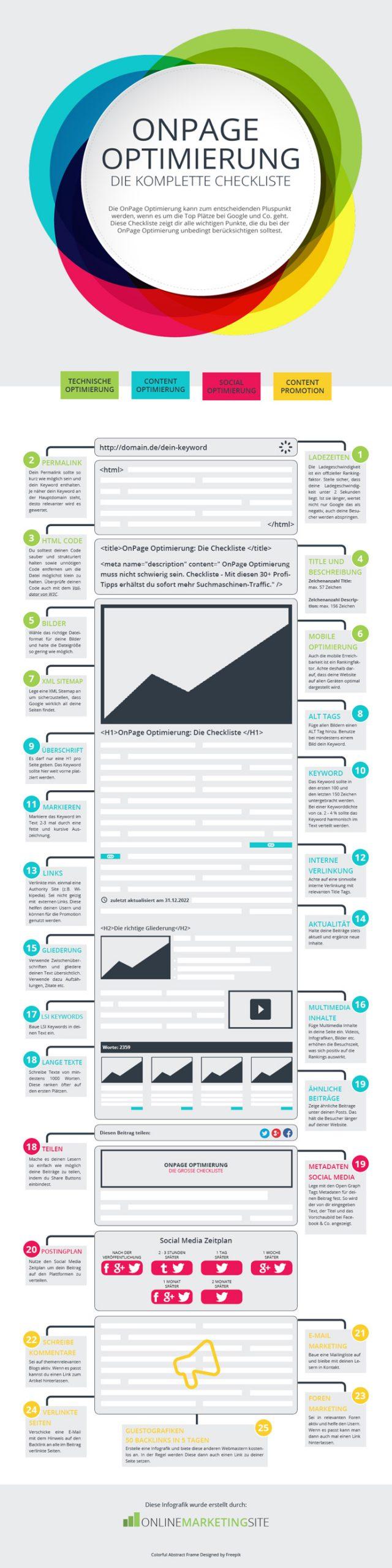 OnPage Optimierung - Die große Checkliste