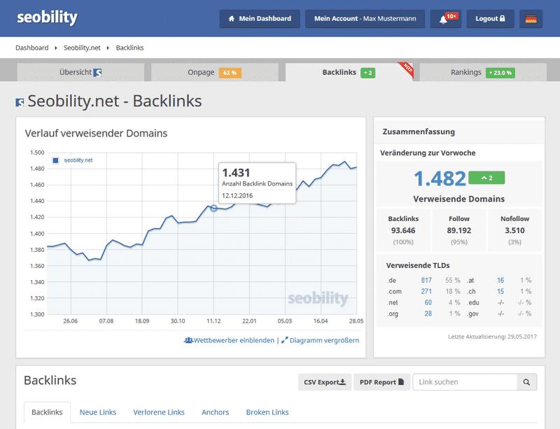 Backlinks überwachen mit seobility