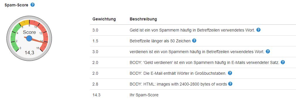 Spamscore Berechnung bei Klick Tipp