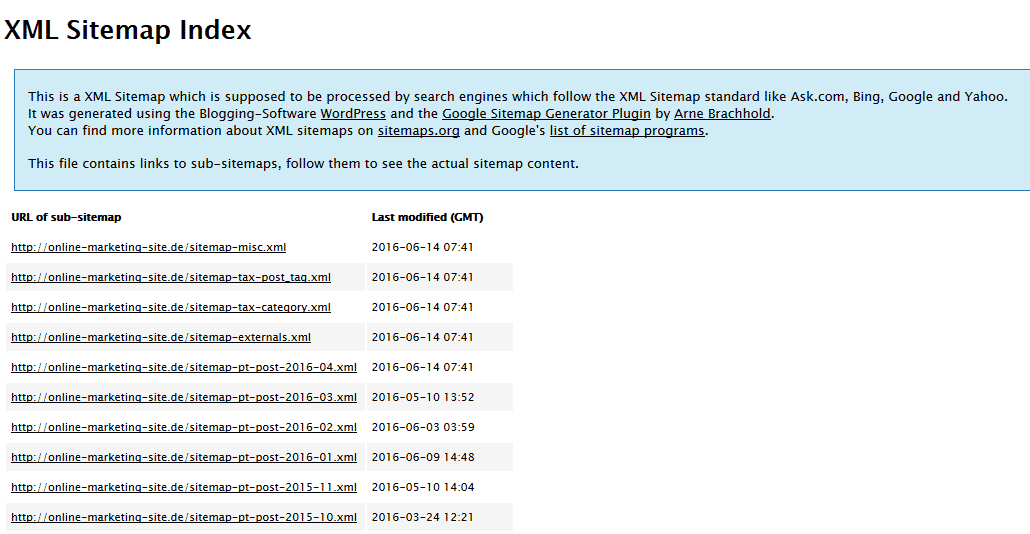 Ausschnitt der XML Sitemap der Online Marketing Site